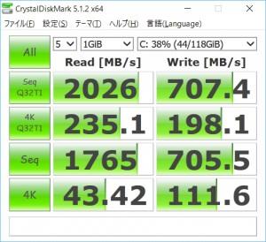 VAIO S13搭載SSDベンチマーク