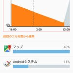 Android4.4でXperia M5の電池消耗が激しい原因